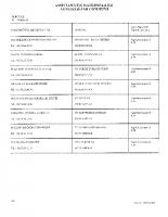 assistant(e)s maternel(le)s 110920