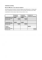 Cimetière tarifs